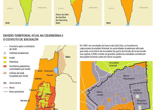 Conflito israelo-palestino