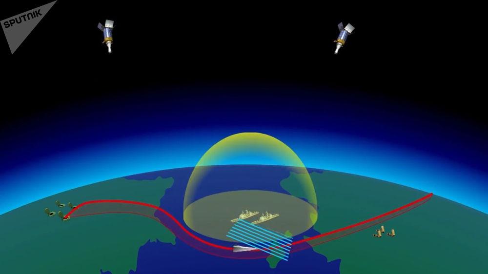 O novíssimo míssil russo Avangard, cuja produção em massa já foi iniciada, é apresentado voando no espaço