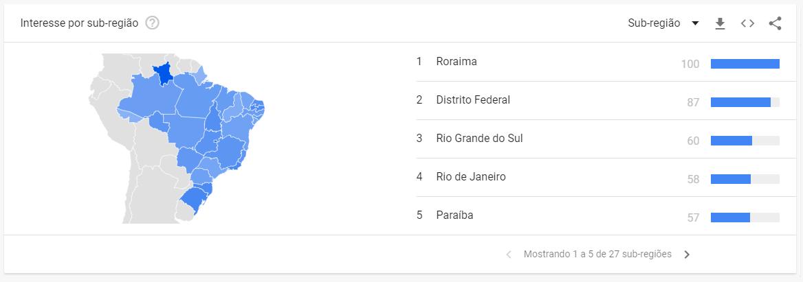Roraima registra maior interesse pelo nome do general Mourão no Google, seguida por DF, RS, RJ e TO.