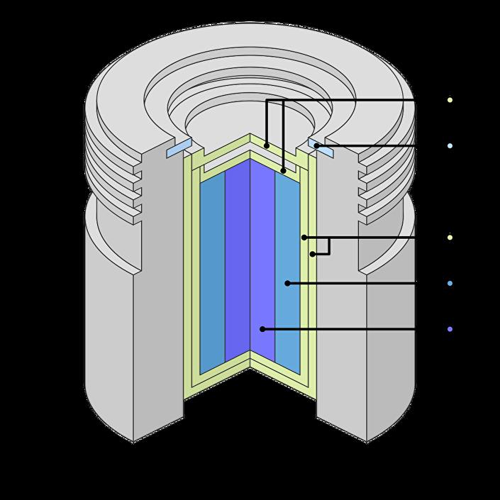 A cápsula do aparelho de teleterapia. O cilindro com césio-137 está marcado com a letra G