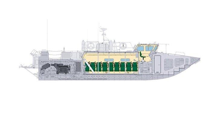 Esquema lateral da lancha de desembarque BK-16