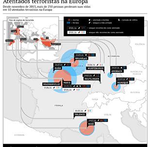 Atentados terroristas na Europa