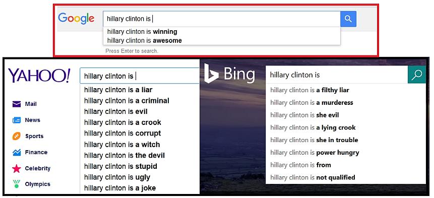 Resultados da pesquisa Hillary Clinton is, realizada no início de agosto de 2016