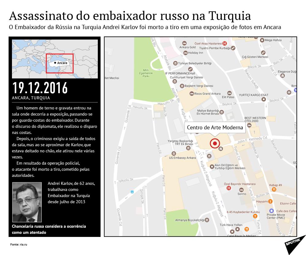 Assassinato de Andrei Karlov, embaixador russo na Turquia