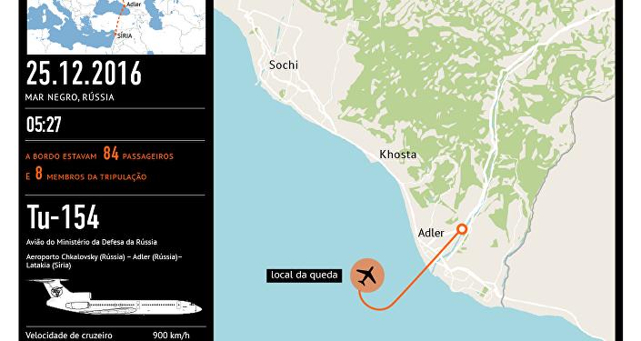 Queda do Tu-154 no sul da Rússia