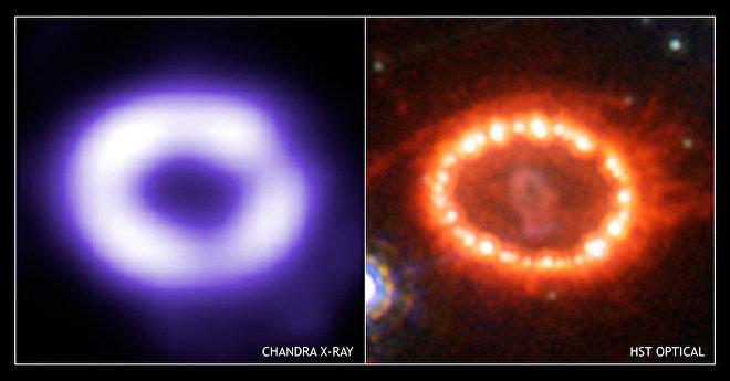 A Supernova 1987A em agosto de 2005