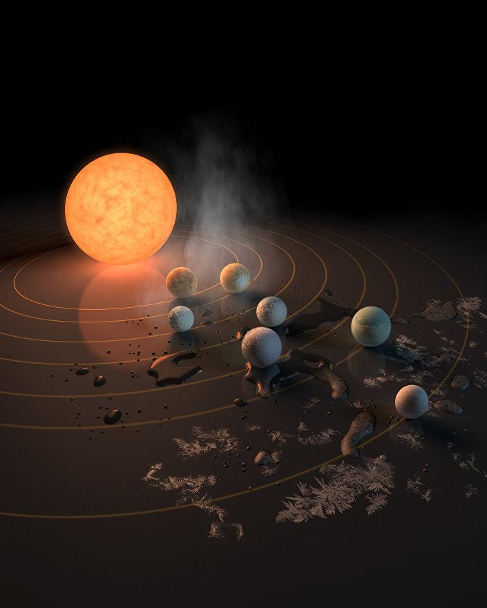 Imagem visualizada do sistema TRAPPIST-1