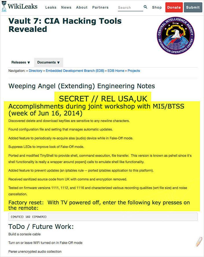 Parte dos documentos vazados do WikiLeaks, na qual é revelado como se aplica o programa Anjo Chorando