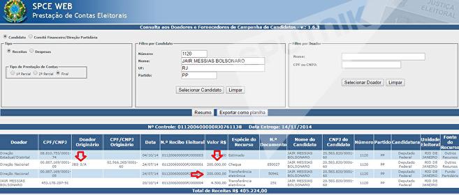Prestação de contas Bolsonaro mostra cheque de R$200 mil reais da JBS, repassada pelo PP ao candidato como doação do partido.
