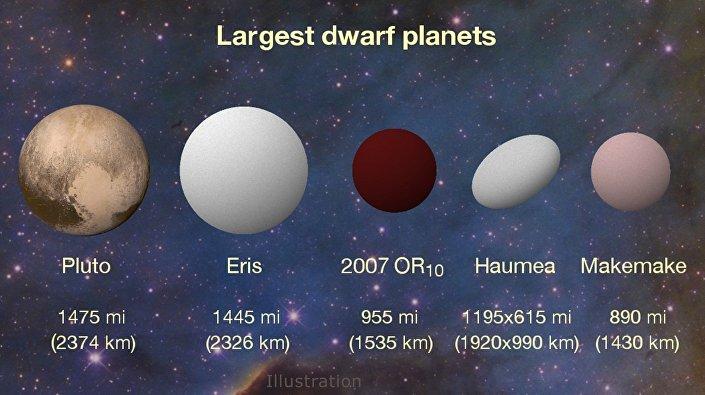 Os maiores planetas anões do nosso Sistema Solar