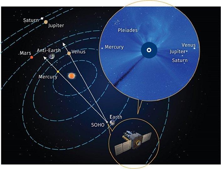 Localização do planeta que fica por trás do Sol