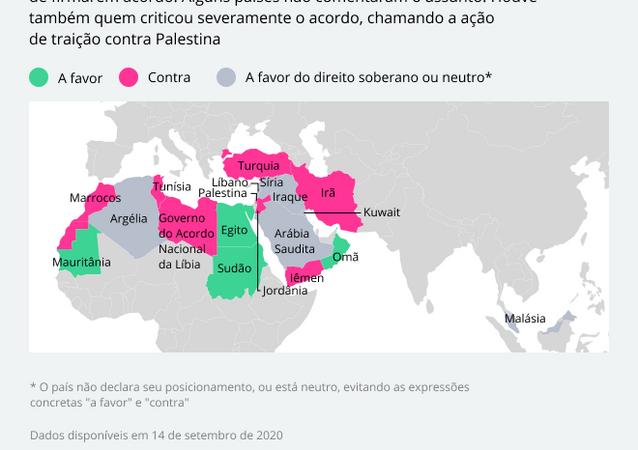 Emirados Árabes Unidos, Bahrein e Israel: acordo de paz ou de divisão?