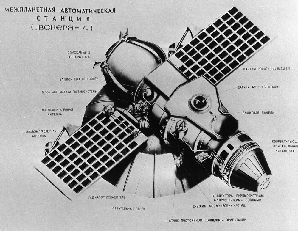 Esquema da sonda espacial Venera 7 destinada para investigação de Vênus