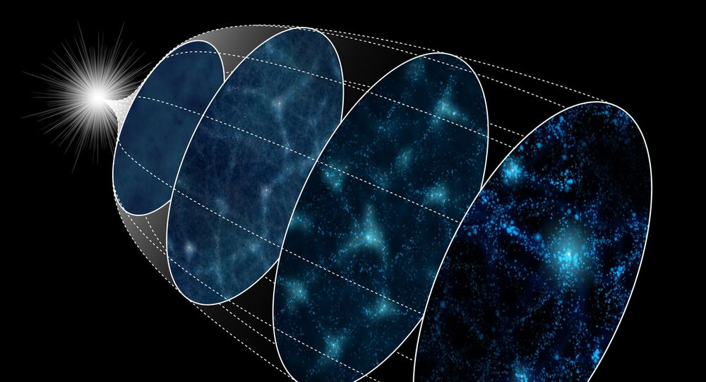 Diagrama esquemático da evolução do Universo, da inflação (à esquerda) até a atualidade (à direita)