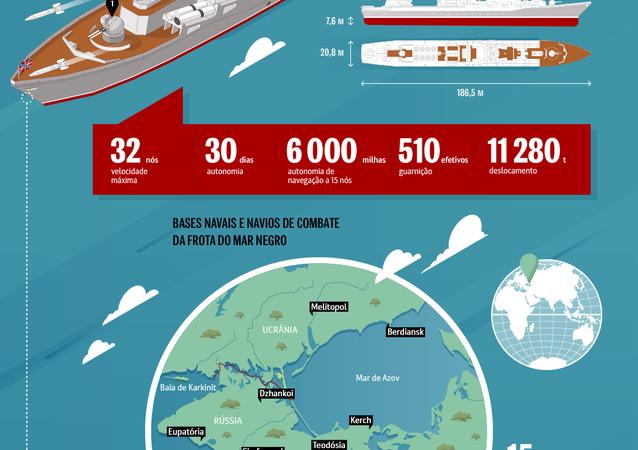 Frota do Mar Negro