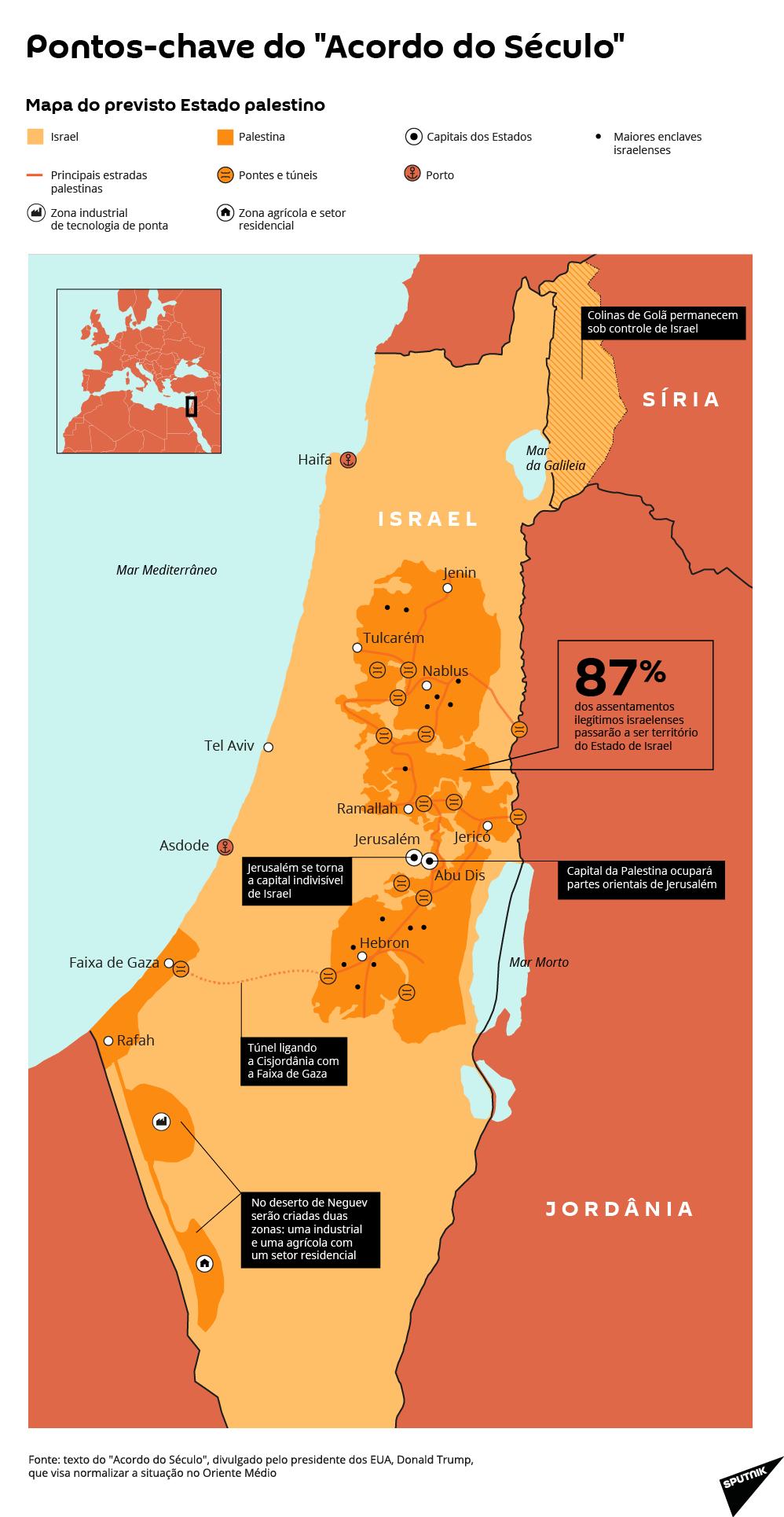 Plano de Trump para resolver disputas Israel-Palestina