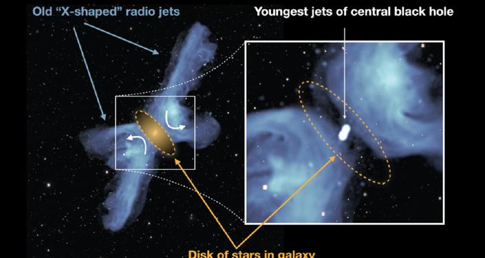 Formação do fenômeno cósmico da galáxia X